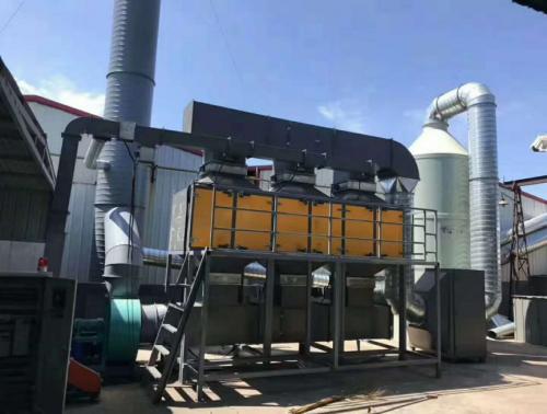 活性炭+CO